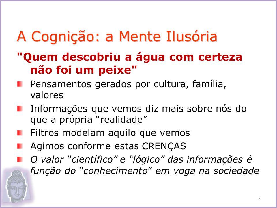 1.Visão Correta – aceitação do Ensinamento (Darma); relacionado com insights e prajna 2.