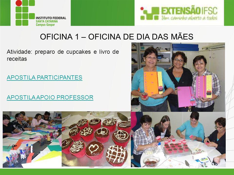 OFICINA 1 – OFICINA DE DIA DAS MÃES Atividade: preparo de cupcakes e livro de receitas APOSTILA PARTICIPANTES APOSTILA APOIO PROFESSOR
