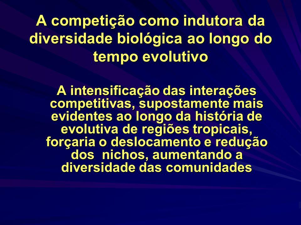 As causas da diversidade biológica: a heterogeneidade ou complexidade espacial A heterogeneidade como indutora de um maior número de habitats e nichos