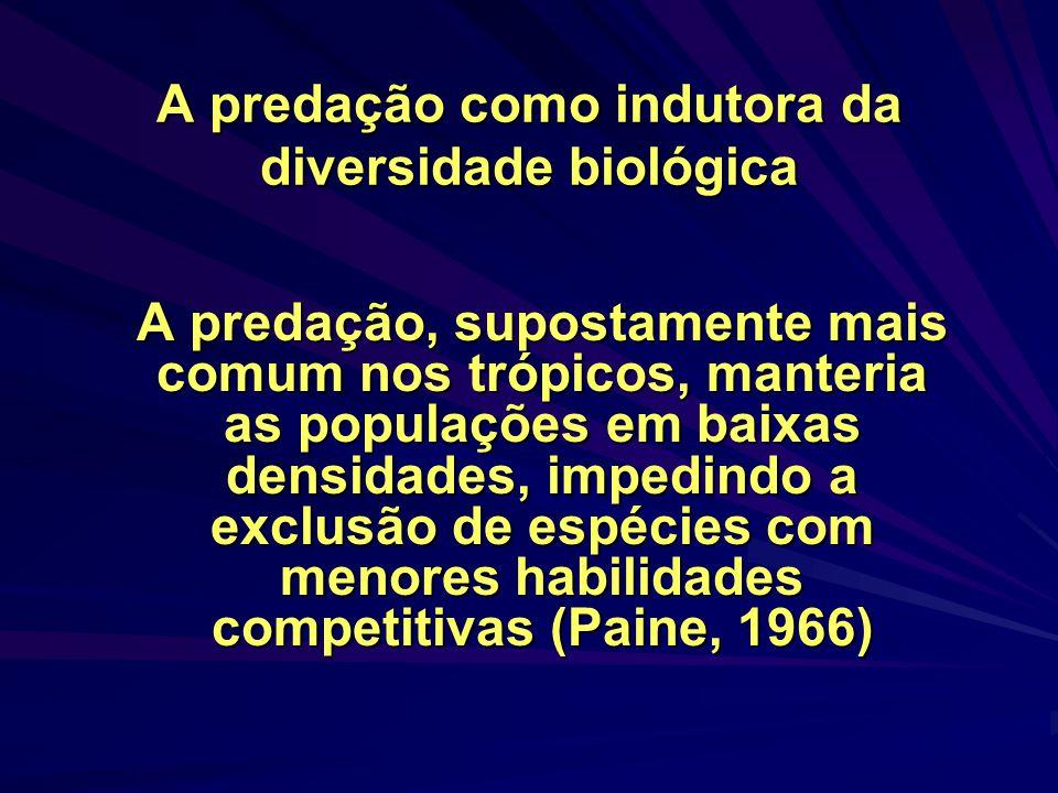 A competição como indutora da diversidade biológica ao longo do tempo evolutivo A intensificação das interações competitivas, supostamente mais evidentes ao longo da história de evolutiva de regiões tropicais, forçaria o deslocamento e redução dos nichos, aumentando a diversidade das comunidades