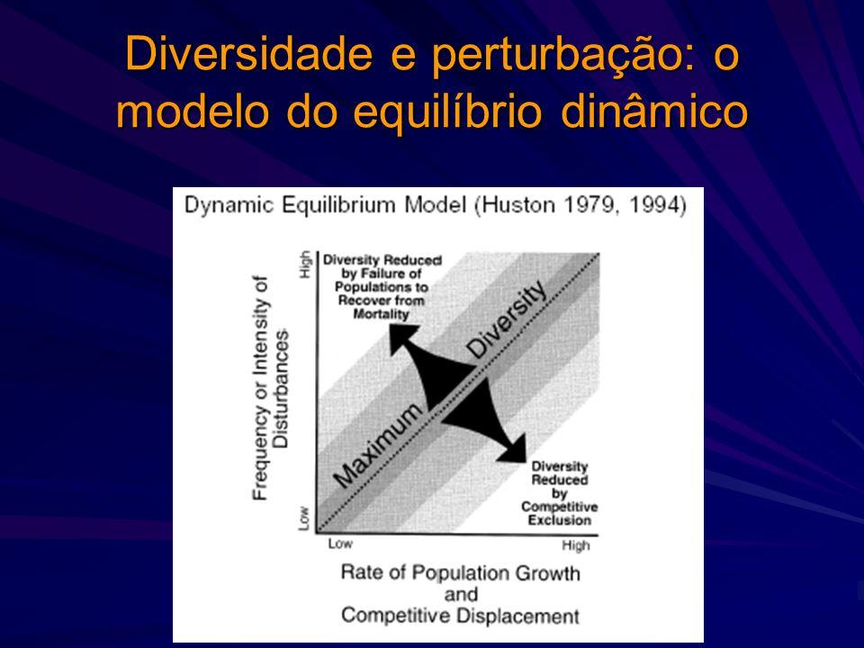 Hipótese da perturbação intermediária (Connell, 1975) Tipo, intensidade e freqüência das perturbações padrões locais de diversidade –As perturbações são introdutoras de heterogeneidade mosaico de manchas espaciais e temporais – Nível intenso de perturbação: exclusão da vida Nível baixo de perturbação: monopolização dos recursos pelas espécies dominantes Nível intermediário de perturbação: uma comunidade se torna um mosaico de habitats fragmentados