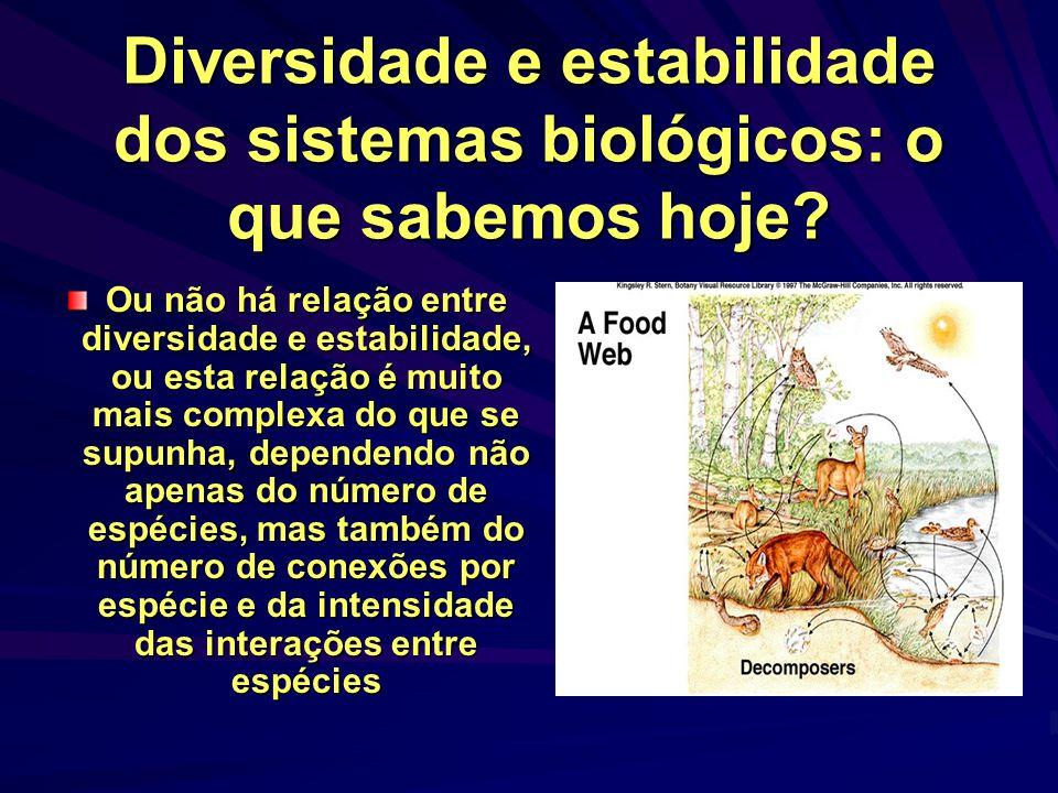 Diversidade e instabilidade dos sistemas biológicos Gardner & Ashby (1970) e May (1972) sugeriram que a ¨estabilidade¨ de modelos teóricos de redes tróficas tende, na verdade, a diminuir à medida que novas espécies são adicionadas