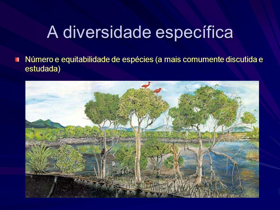 Avaliar perturbações antrópicas Selecionar áreas prioritárias para proteção ambiental