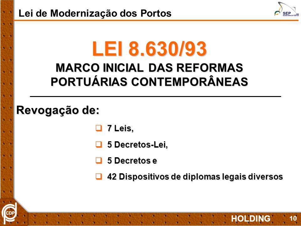 10 Lei de Modernização dos Portos HOLDING LEI 8.630/93 MARCO INICIAL DAS REFORMAS PORTUÁRIAS CONTEMPORÂNEAS Revogação de: 7 Leis, 7 Leis, 5 Decretos-Lei, 5 Decretos-Lei, 5 Decretos e 5 Decretos e 42 Dispositivos de diplomas legais diversos 42 Dispositivos de diplomas legais diversos