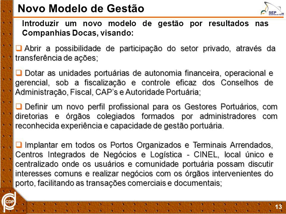 13 Abrir a possibilidade de participação do setor privado, através da transferência de ações; Abrir a possibilidade de participação do setor privado,