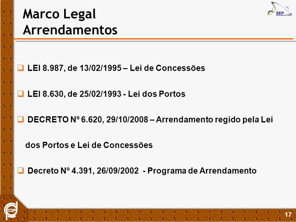 17 LEI 8.987, de 13/02/1995 – Lei de Concessões LEI 8.630, de 25/02/1993 - Lei dos Portos DECRETO Nº 6.620, 29/10/2008 – Arrendamento regido pela Lei