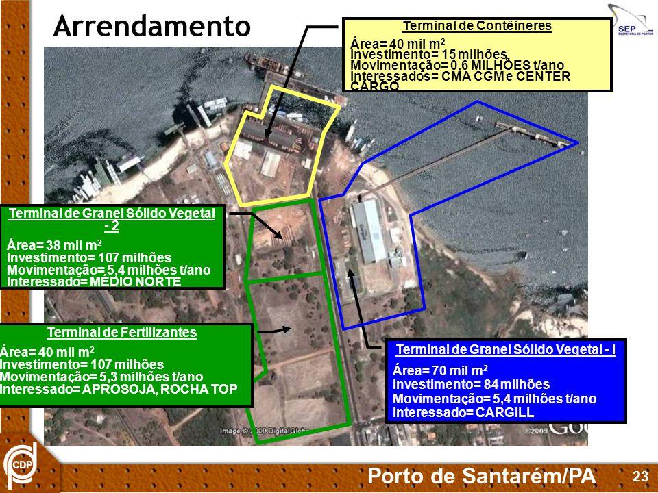 23 Arrendamento Terminal de Granel Sólido Vegetal - 2 Área= 38 mil m 2 Investimento= 107 milhões Movimentação= 5,4 milhões t/ano Interessado= MÉDIO NORTE Terminal de Contêineres Área= 40 mil m 2 Investimento= 15 milhões Movimentação= 0,6 MILHÕES t/ano Interessados= CMA CGM e CENTER CARGO Porto de Santarém/PA Terminal de Fertilizantes Área= 40 mil m 2 Investimento= 107 milhões Movimentação= 5,3 milhões t/ano Interessado= APROSOJA, ROCHA TOP Terminal de Granel Sólido Vegetal - I Área= 70 mil m 2 Investimento= 84 milhões Movimentação= 5,4 milhões t/ano Interessado= CARGILL
