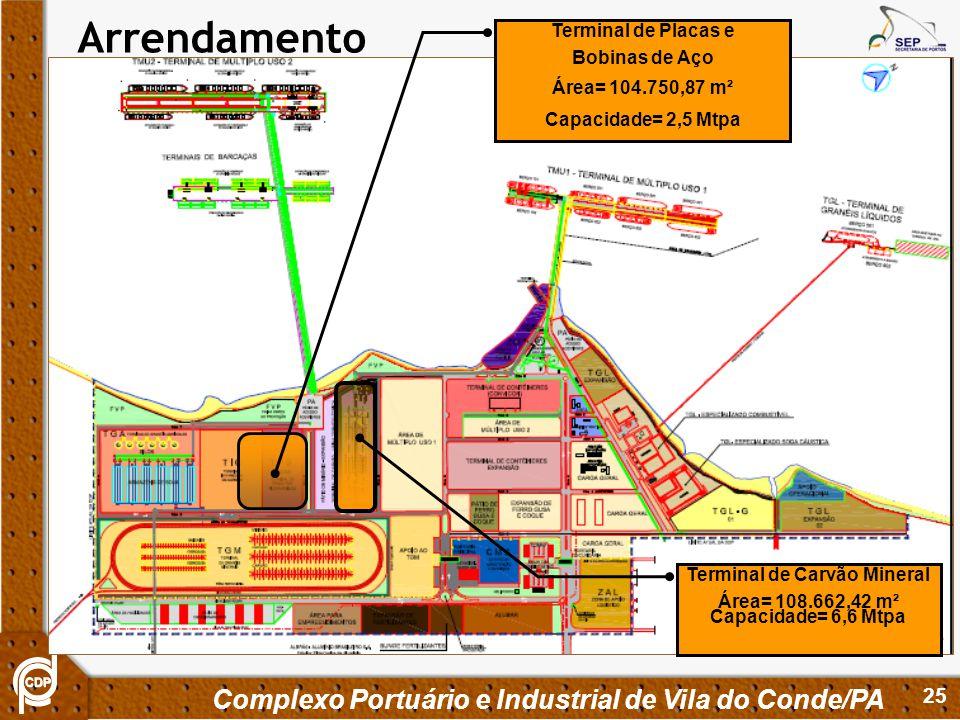 25 Terminal de Placas e Bobinas de Aço Área= 104.750,87 m² Capacidade= 2,5 Mtpa Complexo Portuário e Industrial de Vila do Conde/PA Terminal de Carvão Mineral Área= 108.662,42 m² Capacidade= 6,6 Mtpa Arrendamento