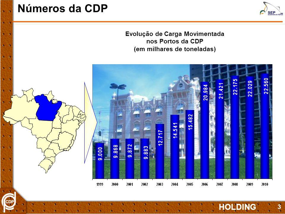 3 Evolução de Carga Movimentada nos Portos da CDP (em milhares de toneladas) Números da CDP HOLDING