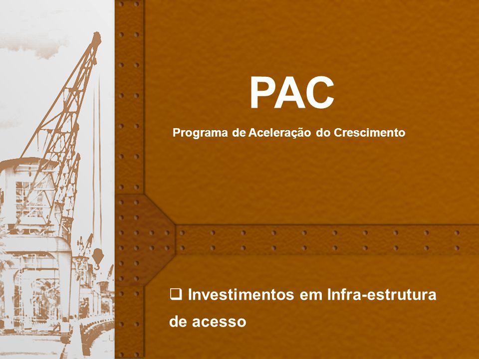 32 Investimentos em Infra-estrutura de acesso PAC Programa de Aceleração do Crescimento