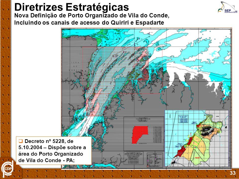 33 Diretrizes Estratégicas Nova Definição de Porto Organizado de Vila do Conde, Incluindo os canais de acesso do Quiriri e Espadarte Decreto nº 5228,
