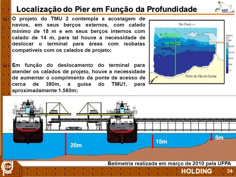34 Localização do Pier em Função da Profundidade O projeto do TMU 2 contempla a acostagem de navios, em seus berços externos, com calado mínimo de 18 m e em seus berços internos com calado de 14 m, para tal houve a necessidade de deslocar o terminal para áreas com isobatas compatíveis com os calados de projeto; Em função do deslocamento do terminal para atender os calados de projeto, houve a necessidade de aumentar o comprimento da ponte de acesso de cerca de 380m, a guisa do TMU1, para aproximadamente 1.560m; 20m 15m 5m Batimetria realizada em março de 2010 pela UFPA HOLDING