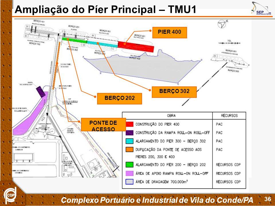 36 Complexo Portuário e Industrial de Vila do Conde/PA Ampliação do Píer Principal – TMU1 PIER 400 BERÇO 302 BERÇO 202 PONTE DE ACESSO