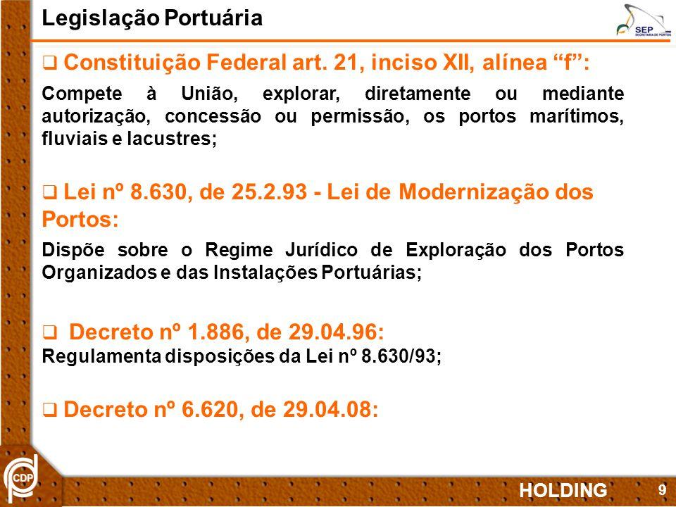 9 Legislação Portuária HOLDING Constituição Federal art.