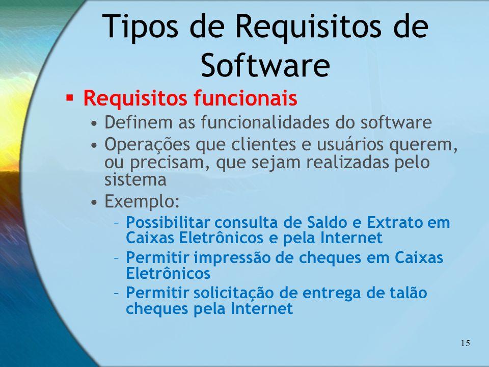 Tipos de Requisitos de Software Requisitos funcionais Definem as funcionalidades do software Operações que clientes e usuários querem, ou precisam, qu