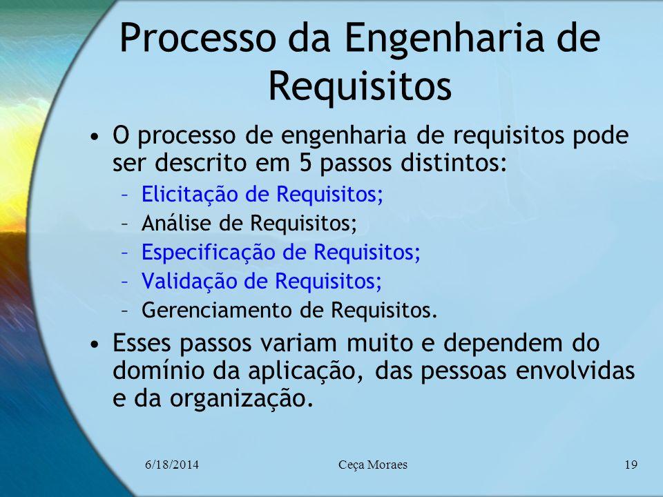 6/18/2014Ceça Moraes19 Processo da Engenharia de Requisitos O processo de engenharia de requisitos pode ser descrito em 5 passos distintos: –Elicitaçã