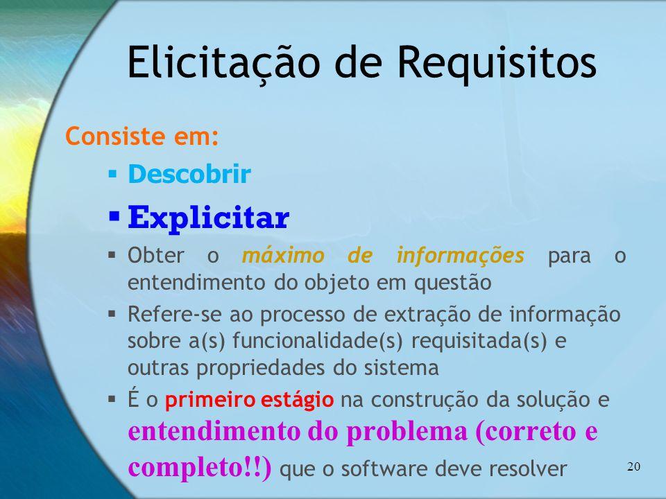 Elicitação de Requisitos Consiste em: Descobrir Explicitar Obter o máximo de informações para o entendimento do objeto em questão Refere-se ao process
