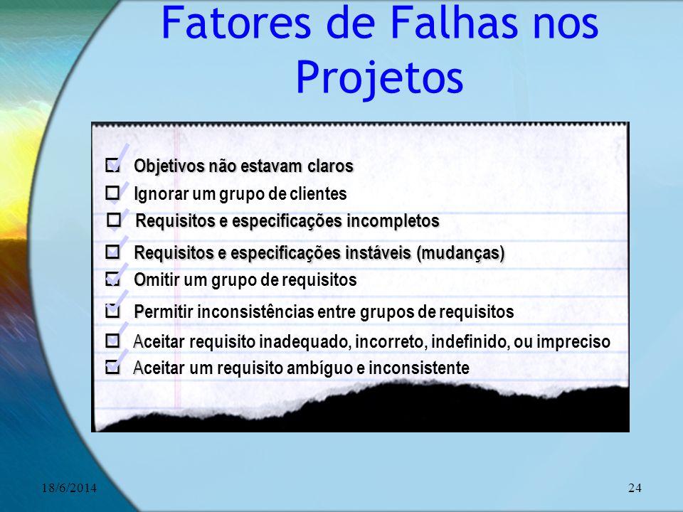 Fatores de Falhas nos Projetos 18/6/201424 Objetivos não estavam claros Objetivos não estavam claros I Ignorar um grupo de clientes O Omitir um grupo