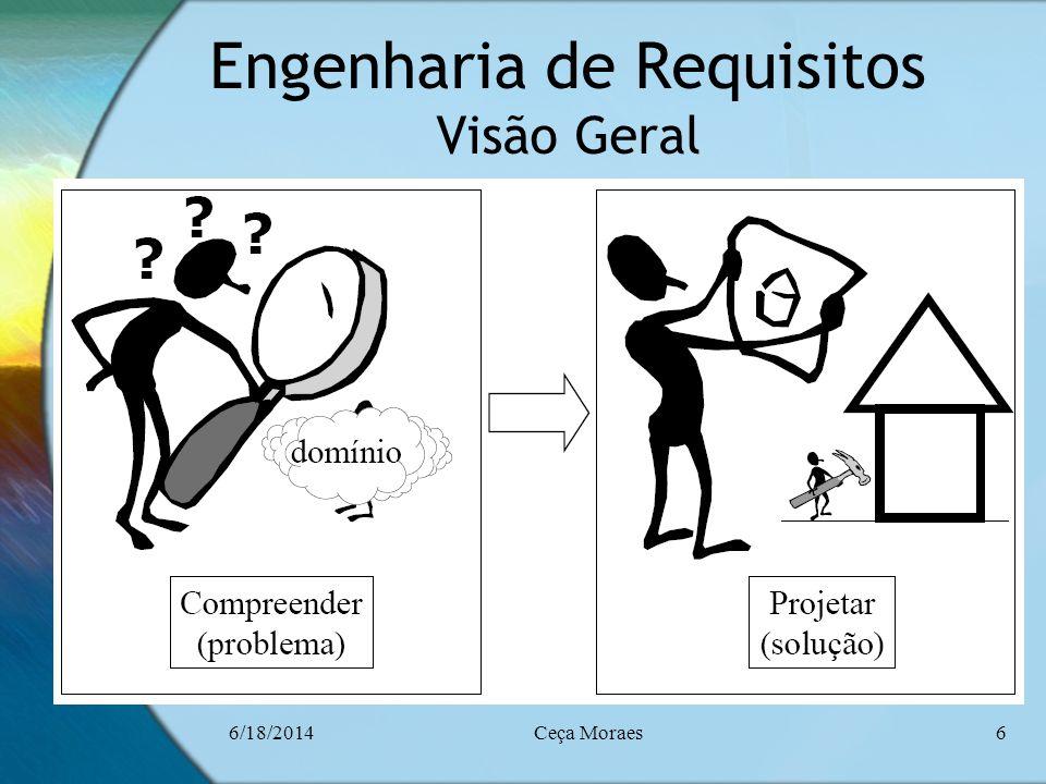 6/18/2014Ceça Moraes6 Engenharia de Requisitos Visão Geral