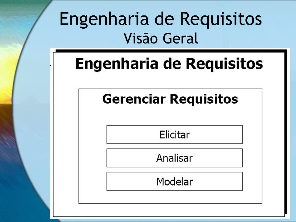 6/18/2014Ceça Moraes7 Engenharia de Requisitos Visão Geral