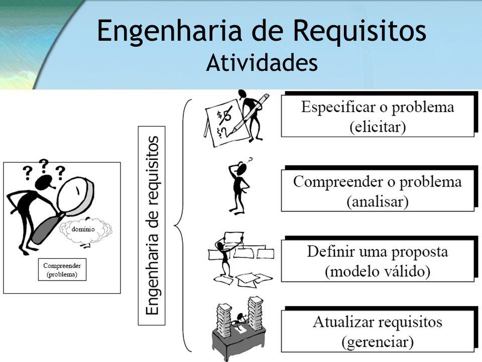 6/18/2014Ceça Moraes8 Engenharia de Requisitos Atividades
