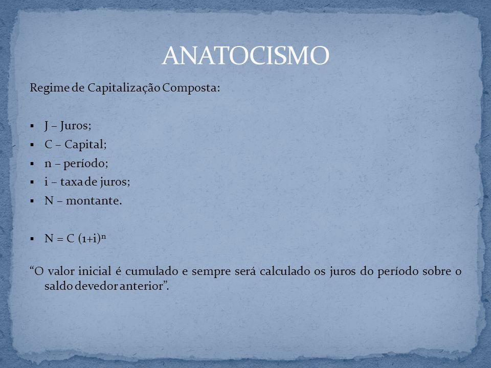Regime de Capitalização Composta: J – Juros; C – Capital; n – período; i – taxa de juros; N – montante. N = C (1+i) n O valor inicial é cumulado e sem