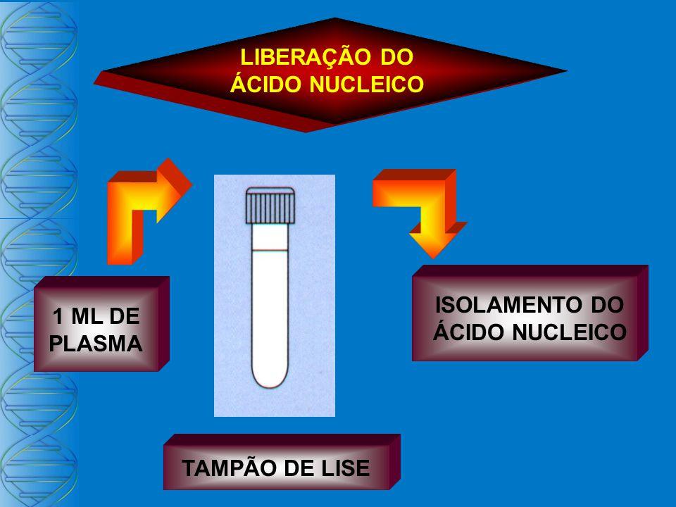 LIBERAÇÃO DO ÁCIDO NUCLEICO 1 ML DE PLASMA TAMPÃO DE LISE ISOLAMENTO DO ÁCIDO NUCLEICO