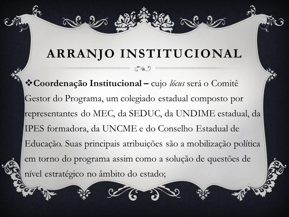 ARRANJO INSTITUCIONAL Coordenação Institucional – cujo lócus será o Comitê Gestor do Programa, um colegiado estadual composto por representantes do ME