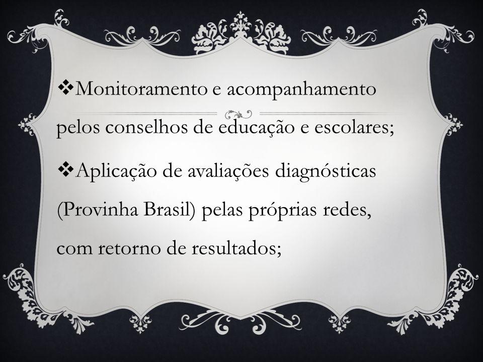 Monitoramento e acompanhamento pelos conselhos de educação e escolares ; Aplicação de avaliações diagnósticas (Provinha Brasil) pelas próprias redes,