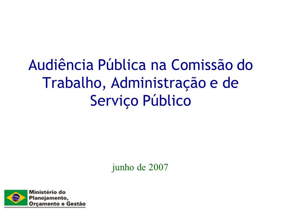 Audiência Pública na Comissão do Trabalho, Administração e de Serviço Público junho de 2007