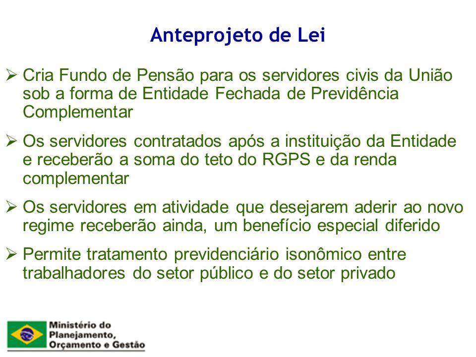 Cria Fundo de Pensão para os servidores civis da União sob a forma de Entidade Fechada de Previdência Complementar Os servidores contratados após a in