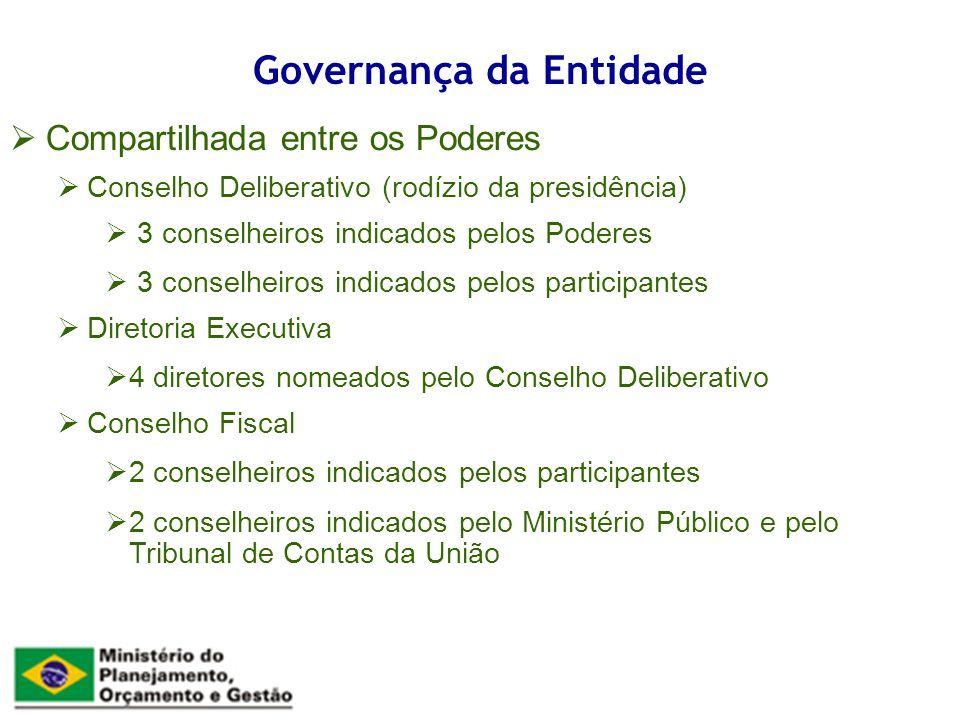 Governança da Entidade Compartilhada entre os Poderes Conselho Deliberativo (rodízio da presidência) 3 conselheiros indicados pelos Poderes 3 conselhe