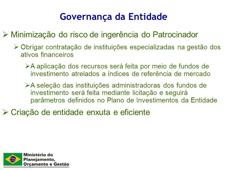 Governança da Entidade Minimização do risco de ingerência do Patrocinador Obrigar contratação de instituições especializadas na gestão dos ativos fina
