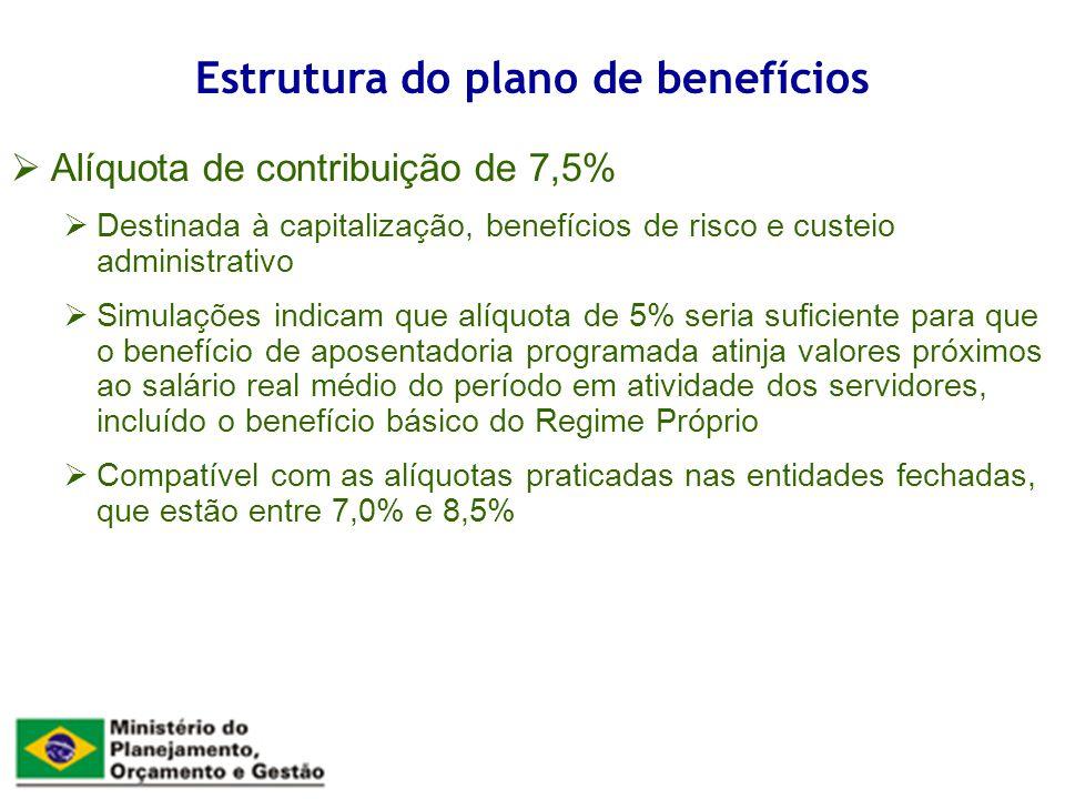 Alíquota de contribuição de 7,5% Destinada à capitalização, benefícios de risco e custeio administrativo Simulações indicam que alíquota de 5% seria s
