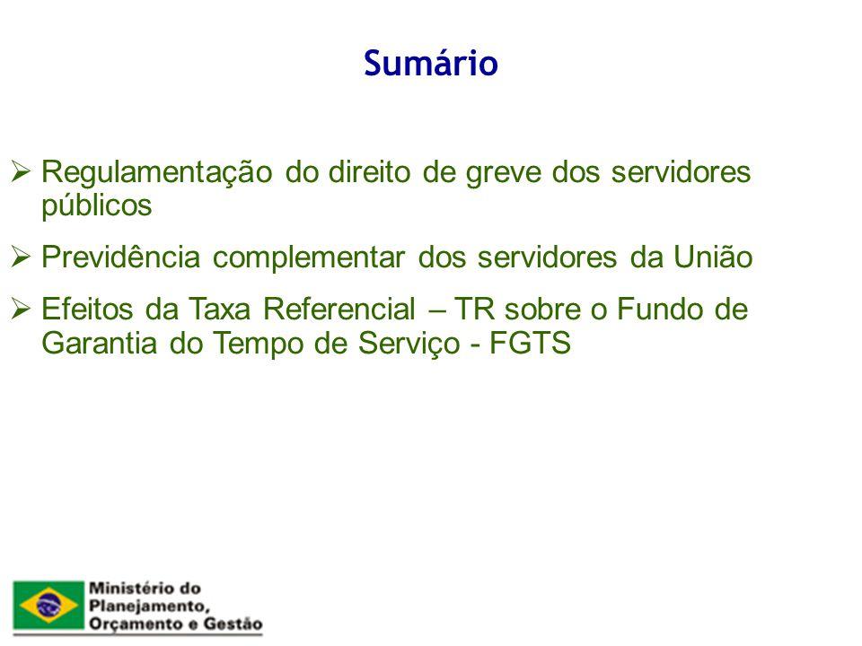 Sumário Regulamentação do direito de greve dos servidores públicos Previdência complementar dos servidores da União Efeitos da Taxa Referencial – TR sobre o Fundo de Garantia do Tempo de Serviço - FGTS