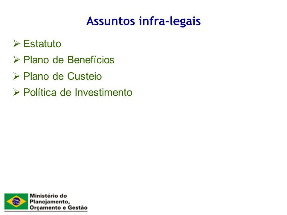Assuntos infra-legais Estatuto Plano de Benefícios Plano de Custeio Política de Investimento