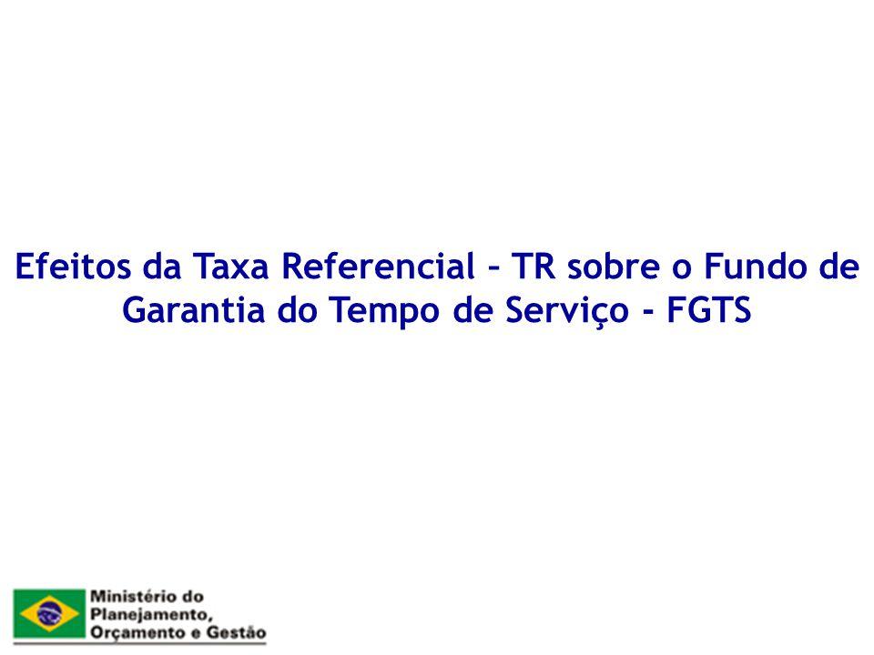 Efeitos da Taxa Referencial – TR sobre o Fundo de Garantia do Tempo de Serviço - FGTS