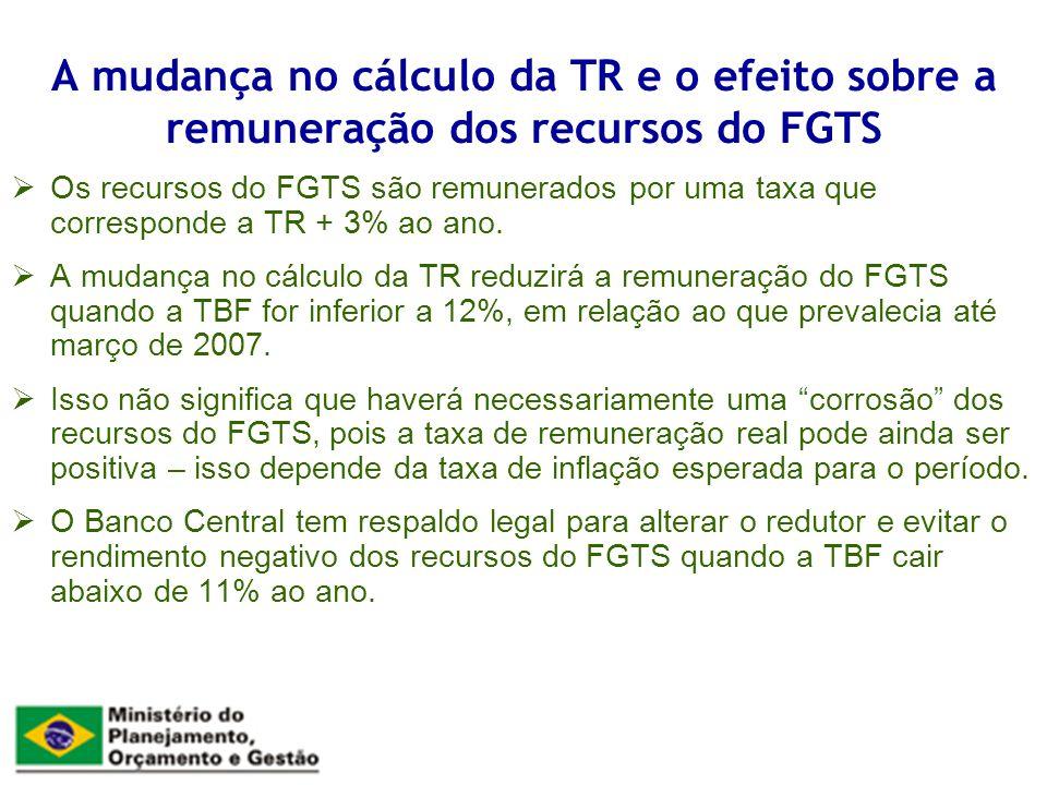 Os recursos do FGTS são remunerados por uma taxa que corresponde a TR + 3% ao ano. A mudança no cálculo da TR reduzirá a remuneração do FGTS quando a