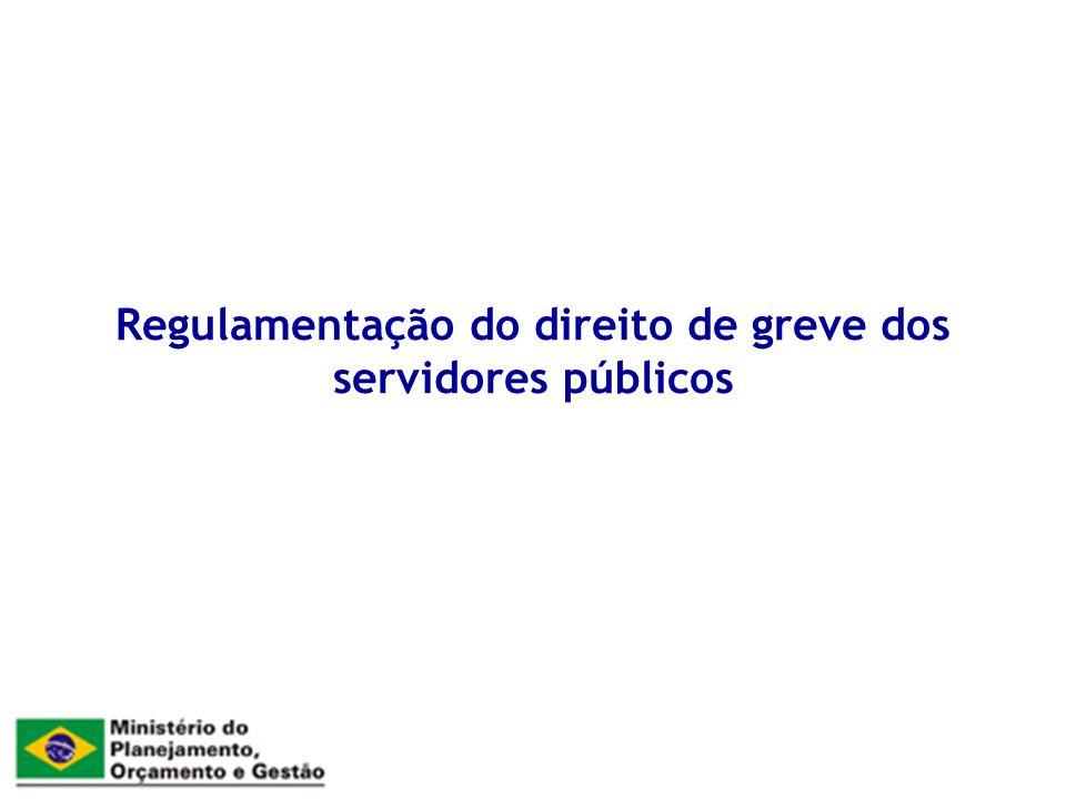 Regulamentação do direito de greve dos servidores públicos