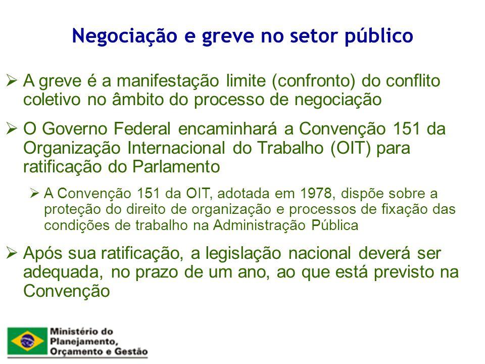 A greve é a manifestação limite (confronto) do conflito coletivo no âmbito do processo de negociação O Governo Federal encaminhará a Convenção 151 da