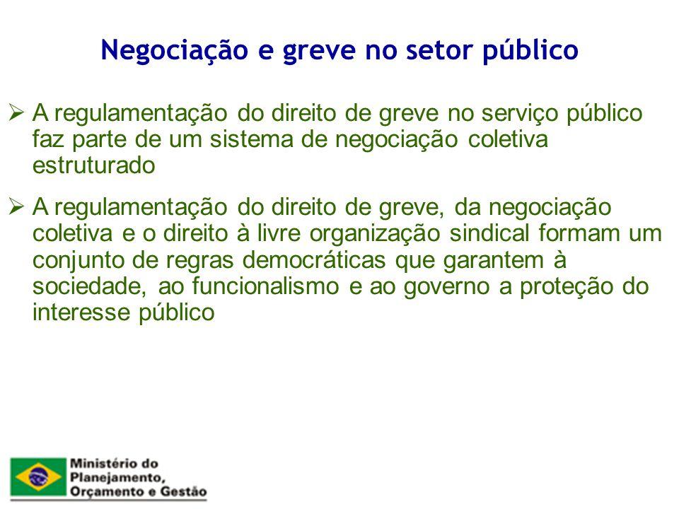 A regulamentação do direito de greve no serviço público faz parte de um sistema de negociação coletiva estruturado A regulamentação do direito de grev