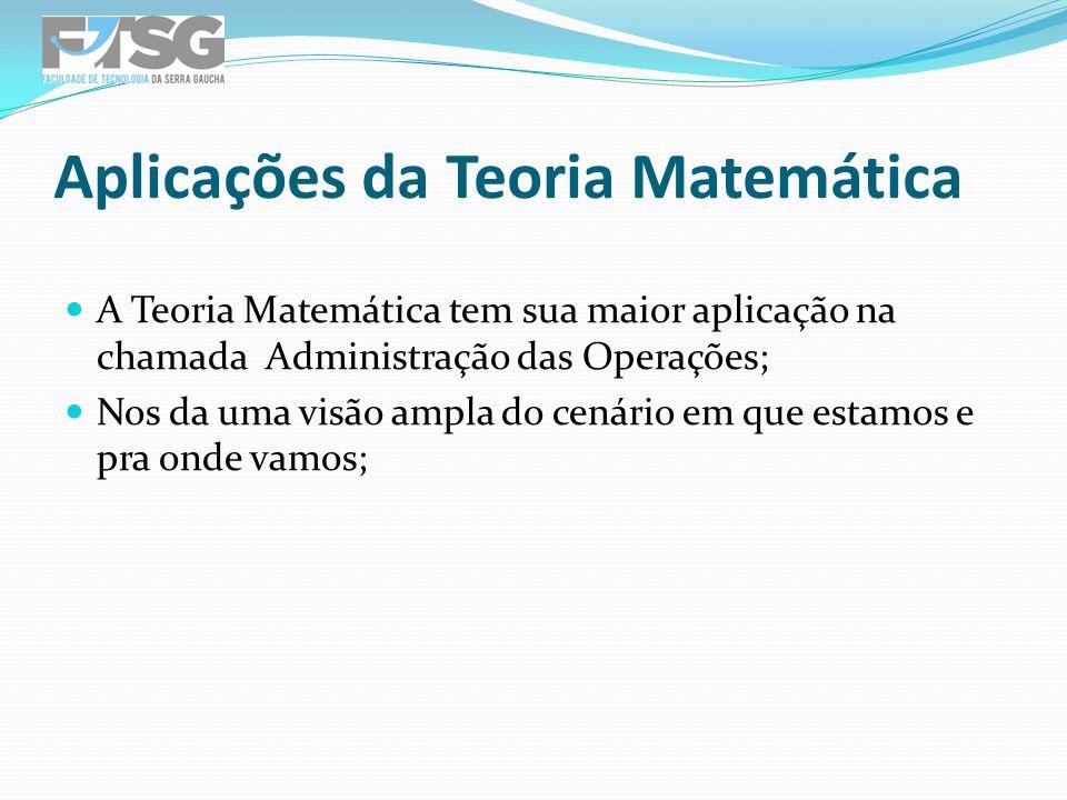 A Teoria Matemática tem sua maior aplicação na chamada Administração das Operações; Nos da uma visão ampla do cenário em que estamos e pra onde vamos; Aplicações da Teoria Matemática