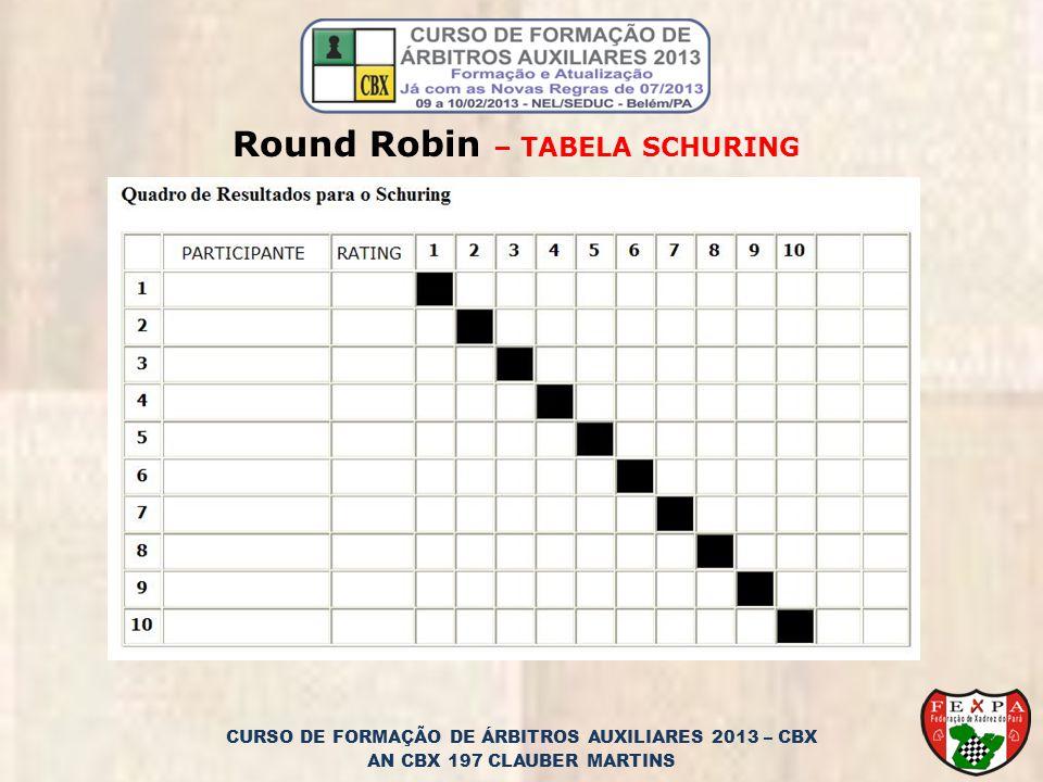 CURSO DE FORMAÇÃO DE ÁRBITROS AUXILIARES 2013 – CBX AN CBX 197 CLAUBER MARTINS Round Robin – TABELA SCHURING
