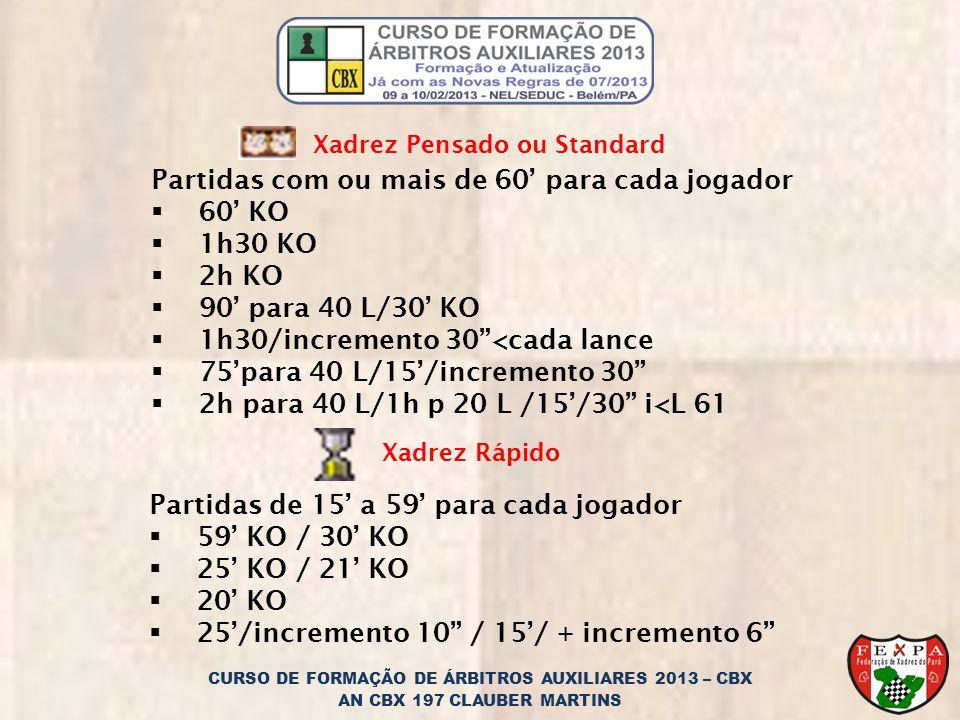 CURSO DE FORMAÇÃO DE ÁRBITROS AUXILIARES 2013 – CBX AN CBX 197 CLAUBER MARTINS Xadrez Pensado ou Standard Partidas com ou mais de 60 para cada jogador 60 KO 1h30 KO 2h KO 90 para 40 L/30 KO 1h30/incremento 30<cada lance 75para 40 L/15/incremento 30 2h para 40 L/1h p 20 L /15/30 i<L 61 Xadrez Rápido Partidas de 15 a 59 para cada jogador 59 KO / 30 KO 25 KO / 21 KO 20 KO 25/incremento 10 / 15/ + incremento 6