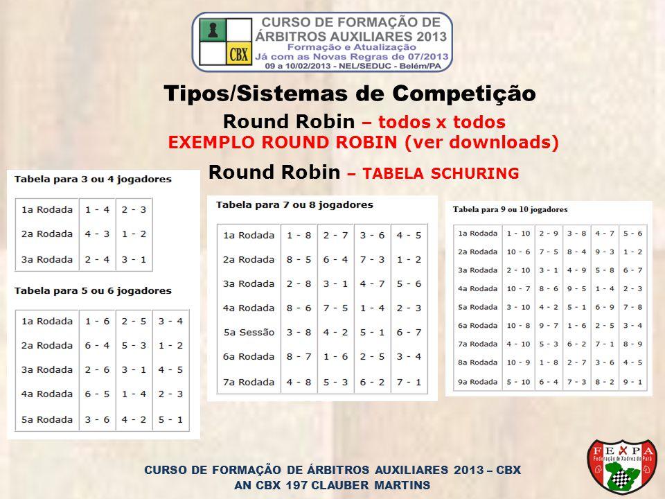 CURSO DE FORMAÇÃO DE ÁRBITROS AUXILIARES 2013 – CBX AN CBX 197 CLAUBER MARTINS Tipos/Sistemas de Competição Round Robin – todos x todos EXEMPLO ROUND ROBIN (ver downloads) Round Robin – TABELA SCHURING