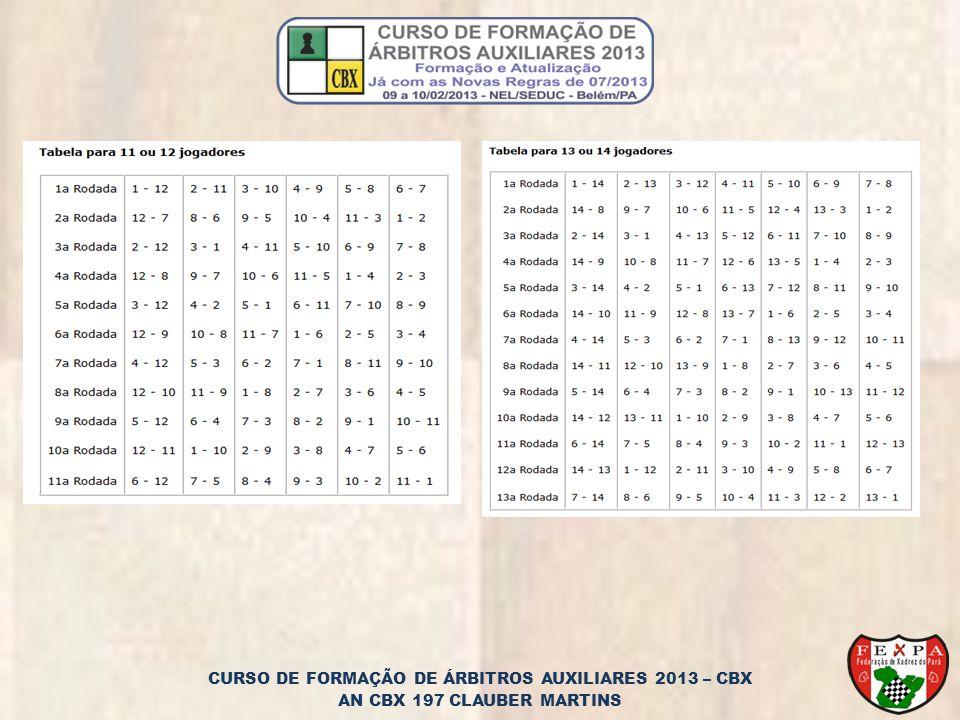 CURSO DE FORMAÇÃO DE ÁRBITROS AUXILIARES 2013 – CBX AN CBX 197 CLAUBER MARTINS