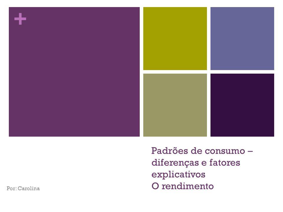 + Padrões de consumo – diferenças e fatores explicativos O rendimento Por: Carolina