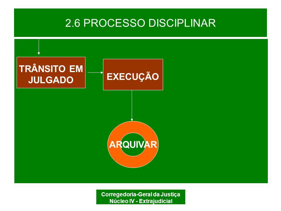 Corregedoria-Geral da Justiça Núcleo IV - Extrajudicial 2.6 PROCESSO DISCIPLINAR EXECUÇÃO – Disposições Gerais –Comunicações ao CM e à CGJ (CDOJESC, art.