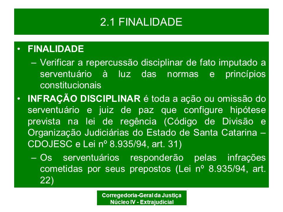Corregedoria-Geral da Justiça Núcleo IV - Extrajudicial 2.2 RELAÇÃO DISCIPLINAR PODER JUDICIÁRIO (CF, art.