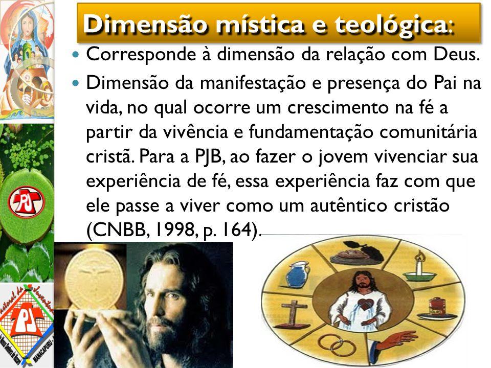 Dimensão mística e teológica: Corresponde à dimensão da relação com Deus. Dimensão da manifestação e presença do Pai na vida, no qual ocorre um cresci